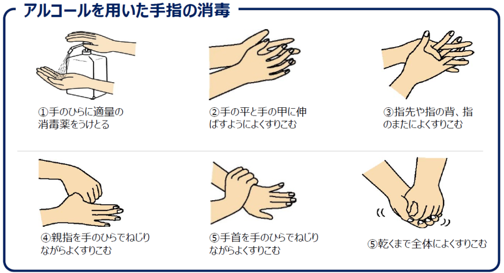 手指消毒の仕方